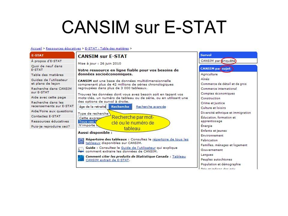 CANSIM sur E-STAT Recherche par mot- clé ou le numéro de tableau.