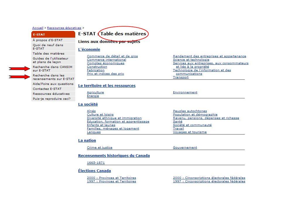 Recensement de la population Des liens vers des documents de référence sur le recensement importants.