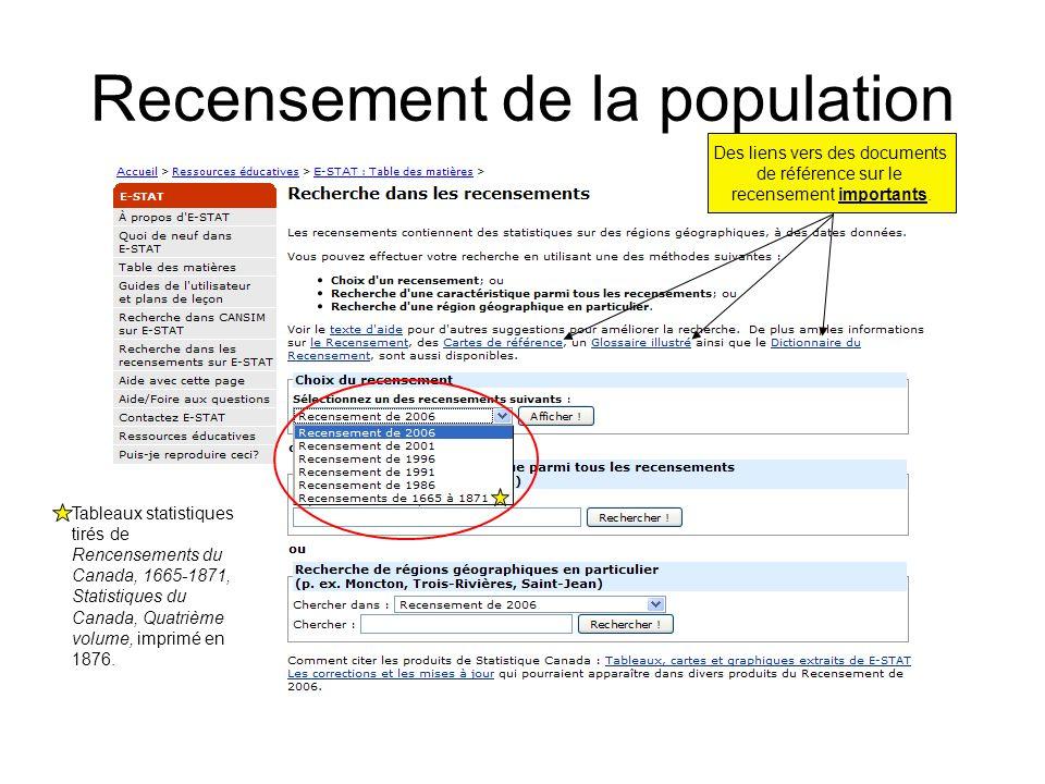 CANSIM sur E-STAT Cliquez sur le numéro de tableau pour accéder aux données.