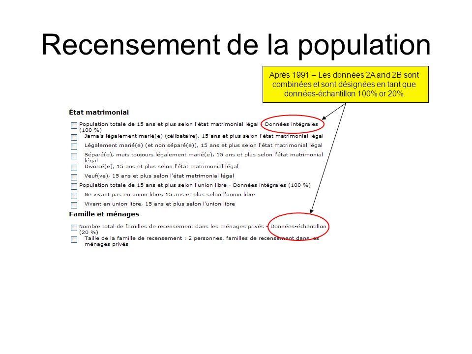 Recensement de la population Après 1991 – Les données 2A and 2B sont combinées et sont désignées en tant que données-échantillon 100% or 20%.
