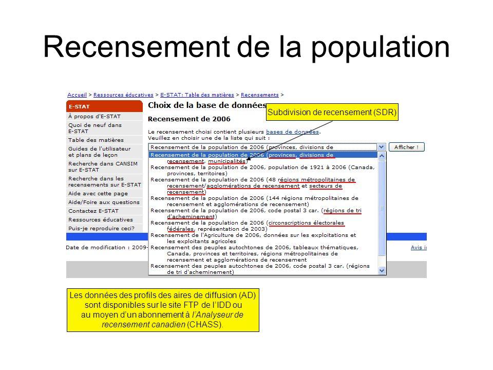 Recensement de la population Subdivision de recensement (SDR) Les données des profils des aires de diffusion (AD) sont disponibles sur le site FTP de lIDD ou au moyen dun abonnement à lAnalyseur de recensement canadien (CHASS).