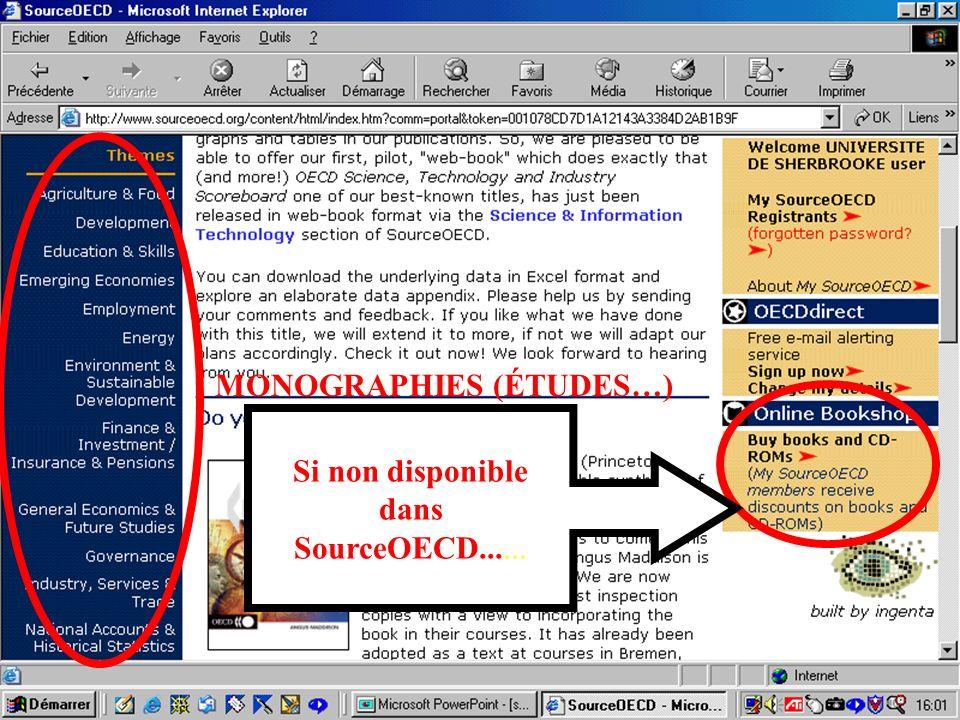CREPUQ - Présentation de SourceOECD - 15 novembre 2001 23 MONOGRAPHIES (ÉTUDES…) Si non disponible dans SourceOECD......
