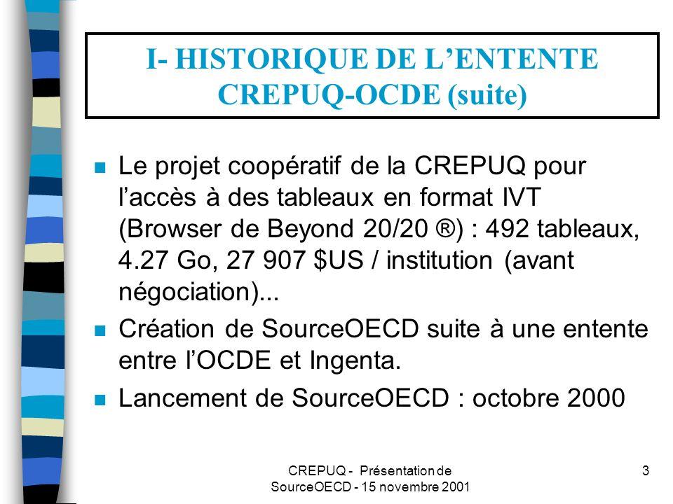 CREPUQ - Présentation de SourceOECD - 15 novembre 2001 3 I- HISTORIQUE DE LENTENTE CREPUQ-OCDE (suite) n Le projet coopératif de la CREPUQ pour laccès à des tableaux en format IVT (Browser de Beyond 20/20 ®) : 492 tableaux, 4.27 Go, 27 907 $US / institution (avant négociation)...