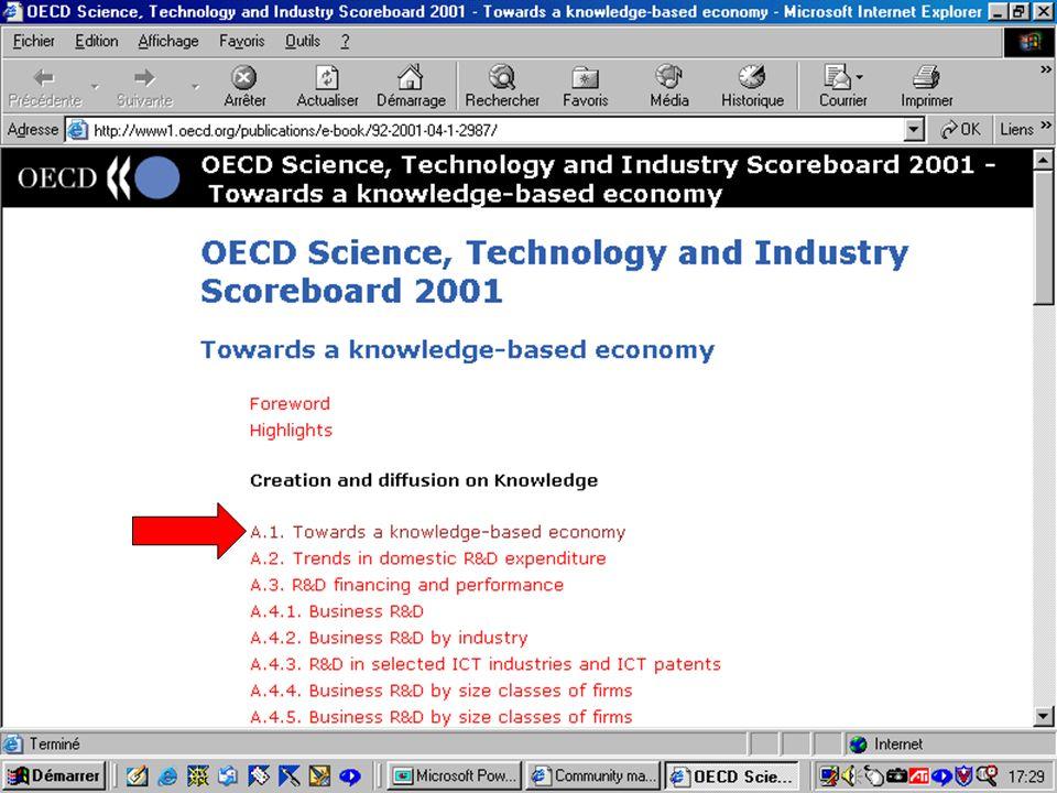 CREPUQ - Présentation de SourceOECD - 15 novembre 2001 64