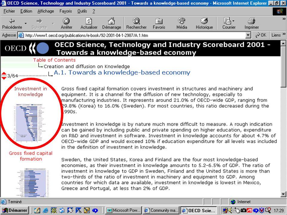 CREPUQ - Présentation de SourceOECD - 15 novembre 2001 65