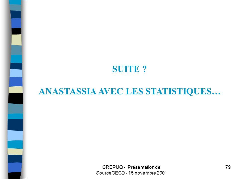 CREPUQ - Présentation de SourceOECD - 15 novembre 2001 79 SUITE ANASTASSIA AVEC LES STATISTIQUES…