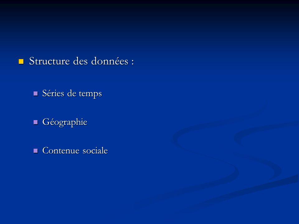 Structure des données : Structure des données : Séries de temps Séries de temps Géographie Géographie Contenue sociale Contenue sociale