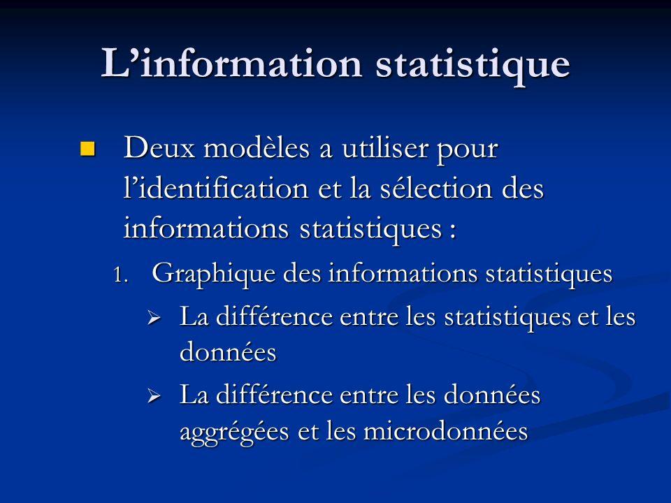 Linformation statistique Deux modèles a utiliser pour lidentification et la sélection des informations statistiques : Deux modèles a utiliser pour lidentification et la sélection des informations statistiques : 1.