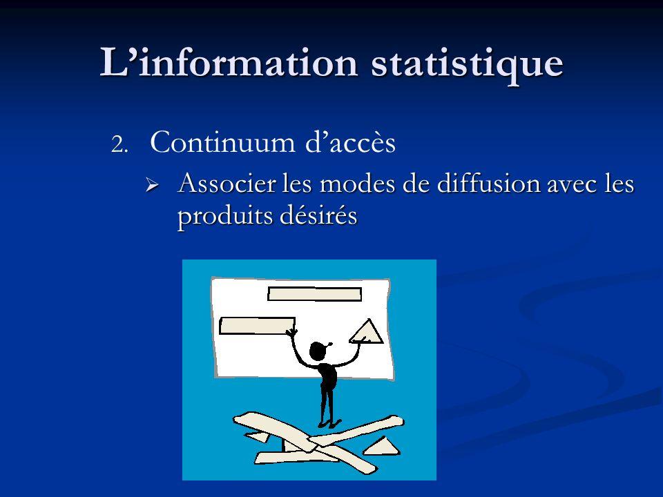 Linformation statistique 2. 2.