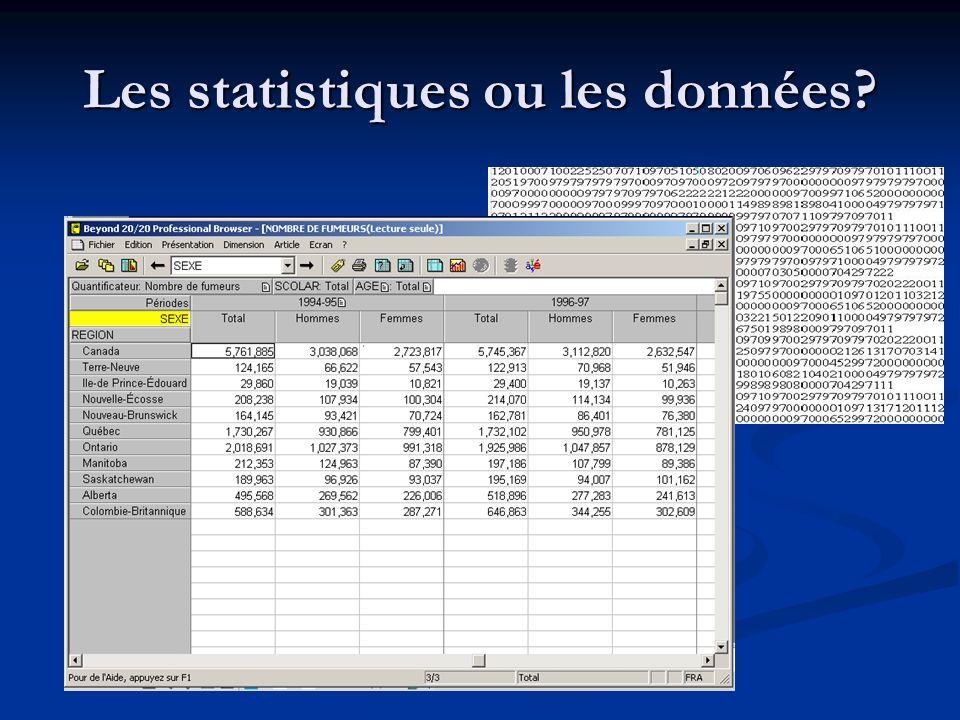 Les données aggrégées Les données aggrégées sont des statistiques organisées dans les bases de données ou dans les fichiers de données.