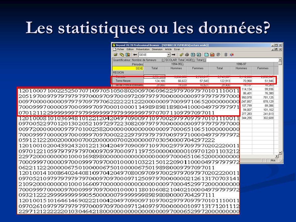 Graphique des informations statistiques Linformation statistique Les statistiques ImpriméesEn ligne Publications électroniques Tableaux électroniques Base de données Les données AggregéesMicrodonnées