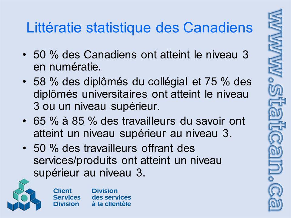 Littératie statistique des Canadiens 50 % des Canadiens ont atteint le niveau 3 en numératie.