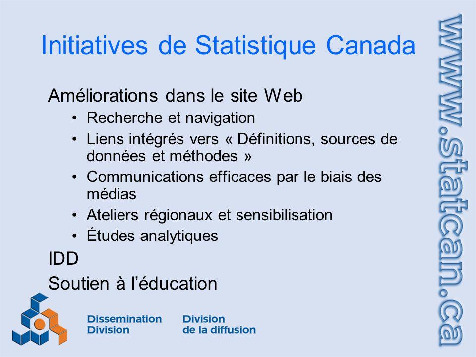 Initiatives de Statistique Canada Améliorations dans le site Web Recherche et navigation Liens intégrés vers « Définitions, sources de données et méthodes » Communications efficaces par le biais des médias Ateliers régionaux et sensibilisation Études analytiques IDD Soutien à léducation