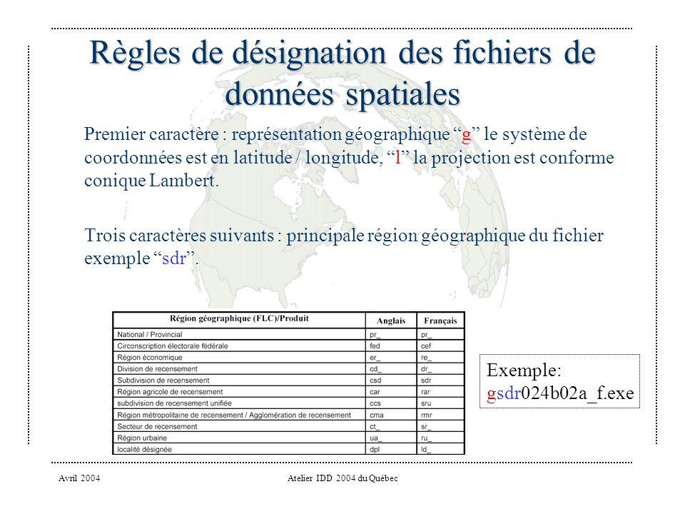 Avril 2004Atelier IDD 2004 du Québec Règles de désignation des fichiers de données spatiales Premier caractère : représentation géographique g le système de coordonnées est en latitude / longitude, l la projection est conforme conique Lambert.