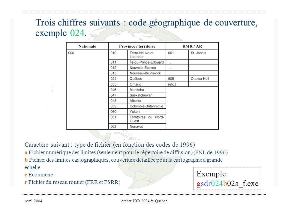Avril 2004Atelier IDD 2004 du Québec Trois chiffres suivants : code géographique de couverture, exemple 024.