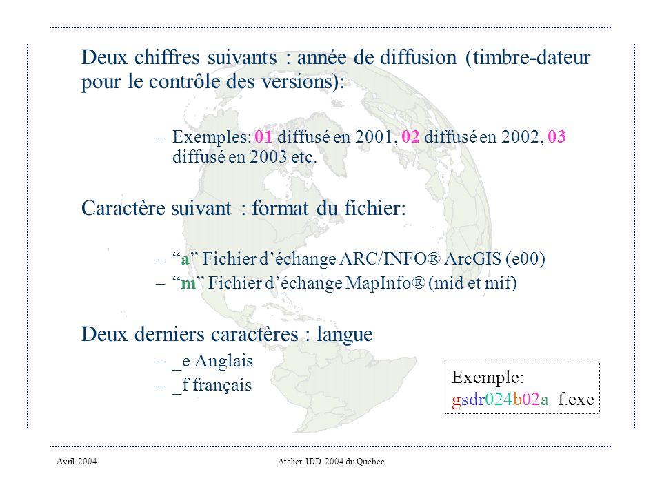 Avril 2004Atelier IDD 2004 du Québec Deux chiffres suivants : année de diffusion (timbre-dateur pour le contrôle des versions): –Exemples: 01 diffusé en 2001, 02 diffusé en 2002, 03 diffusé en 2003 etc.