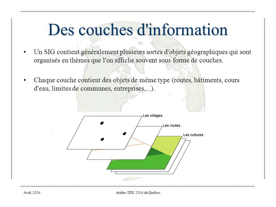 Avril 2004Atelier IDD 2004 du Québec Des couches d information Un SIG contient généralement plusieurs sortes d objets géographiques qui sont organisés en thèmes que l on affiche souvent sous forme de couches.