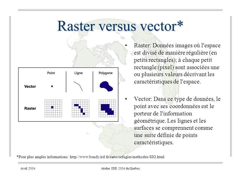 Avril 2004Atelier IDD 2004 du Québec Raster versus vector* Raster: Données images où l espace est divisé de manière régulière (en petits rectangles); à chaque petit rectangle (pixel) sont associées une ou plusieurs valeurs décrivant les caractéristiques de l espace.