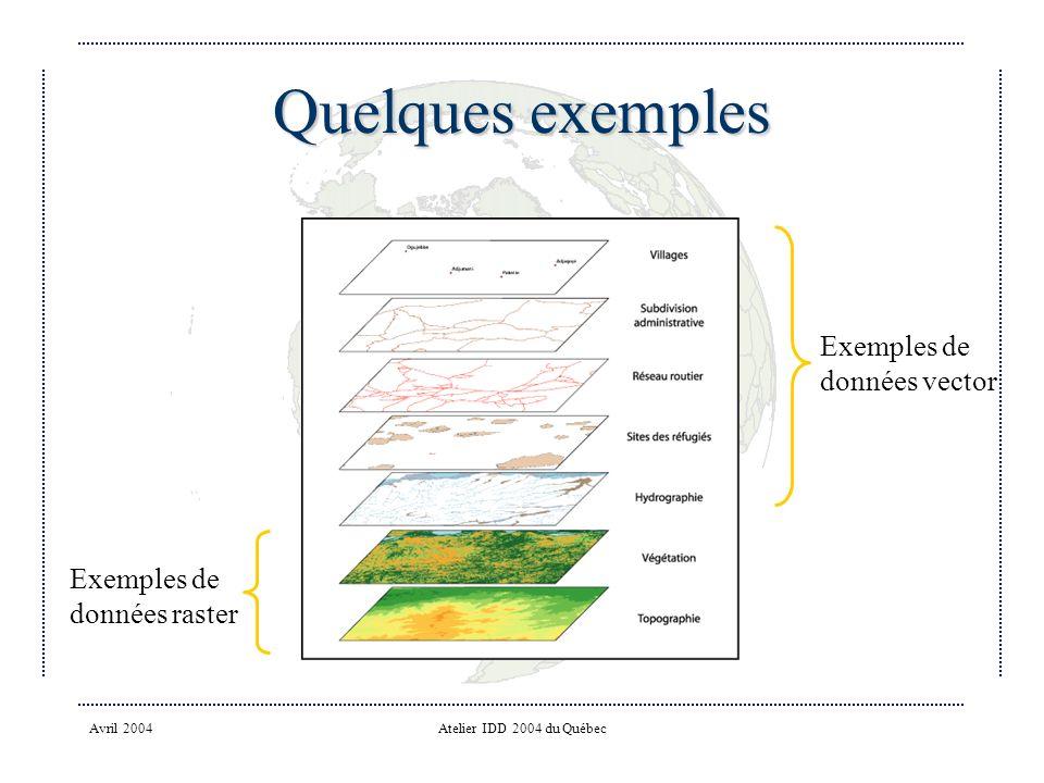 Avril 2004Atelier IDD 2004 du Québec Quelques exemples Exemples de données vector Exemples de données raster