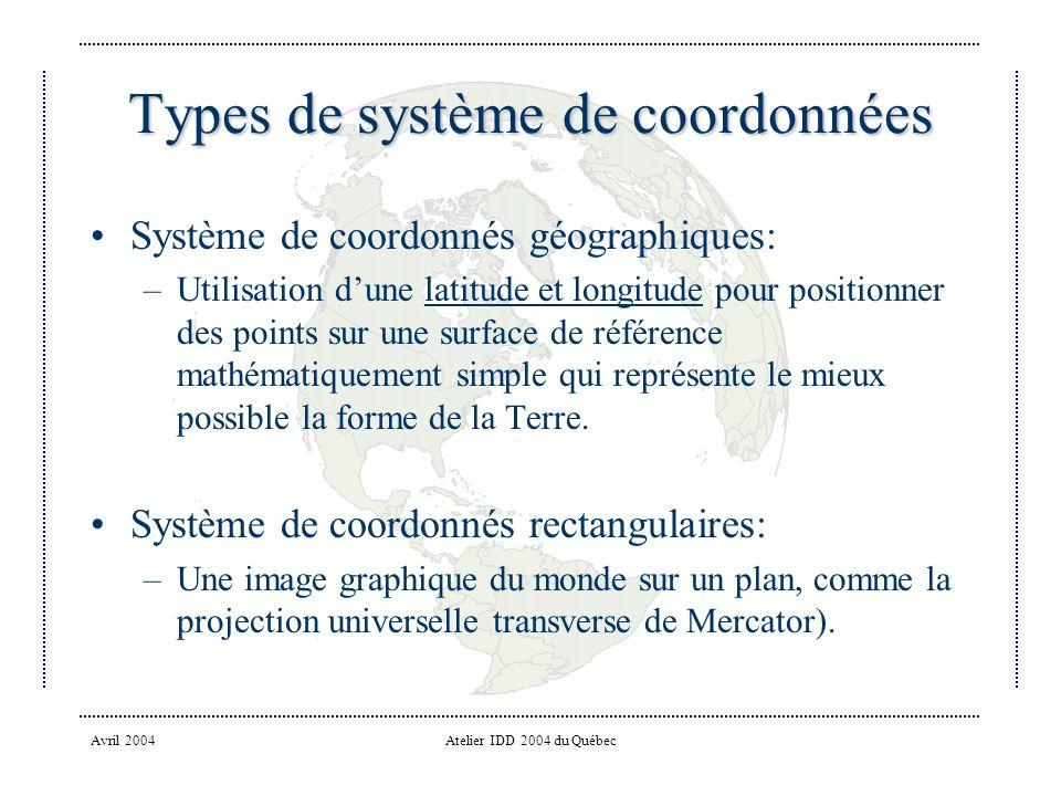 Avril 2004Atelier IDD 2004 du Québec Types de système de coordonnées Système de coordonnés géographiques: –Utilisation dune latitude et longitude pour positionner des points sur une surface de référence mathématiquement simple qui représente le mieux possible la forme de la Terre.