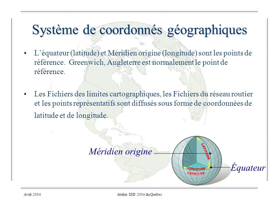 Avril 2004Atelier IDD 2004 du Québec Système de coordonnés géographiques Léquateur (latitude) et Méridien origine (longitude) sont les points de référence.