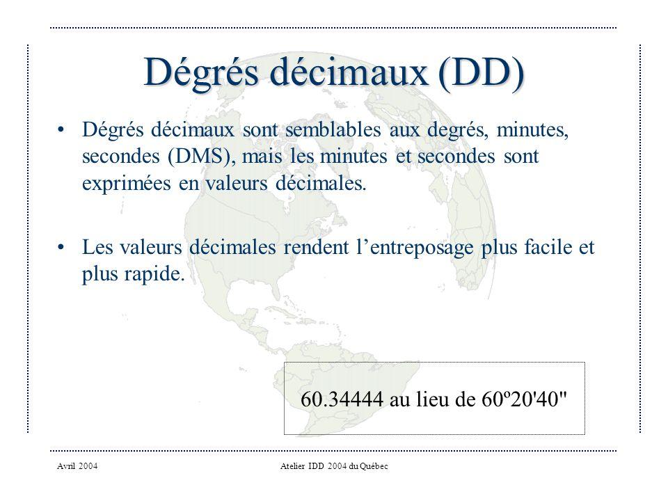 Avril 2004Atelier IDD 2004 du Québec Dégrés décimaux (DD) Dégrés décimaux sont semblables aux degrés, minutes, secondes (DMS), mais les minutes et secondes sont exprimées en valeurs décimales.