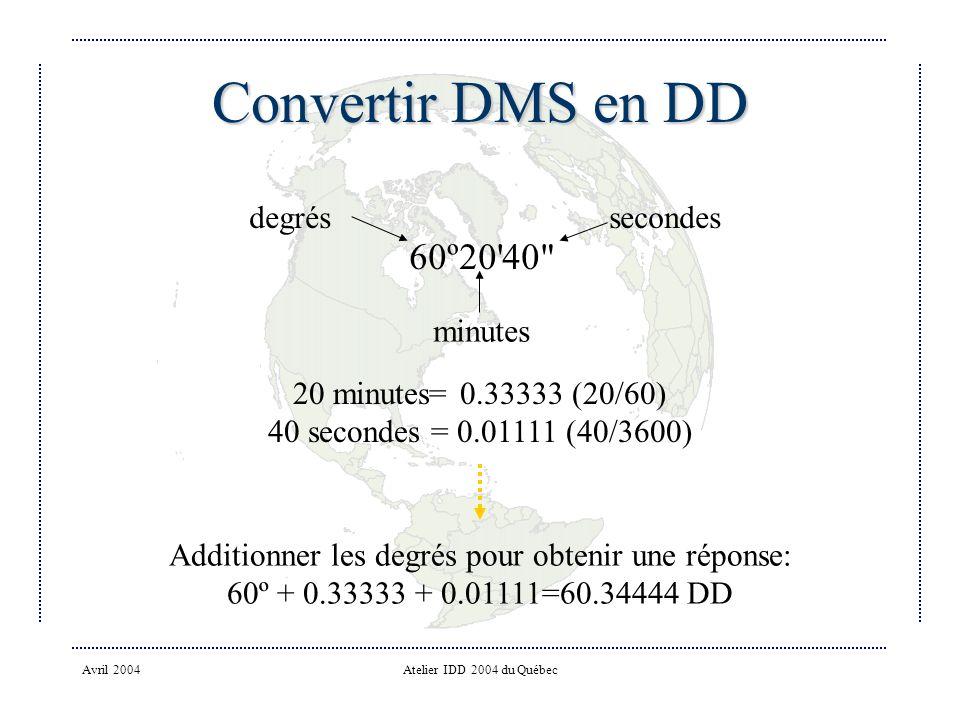 Avril 2004Atelier IDD 2004 du Québec Convertir DMS en DD 60º20 40 degrés minutes secondes 20 minutes= 0.33333 (20/60) 40 secondes = 0.01111 (40/3600) Additionner les degrés pour obtenir une réponse: 60º + 0.33333 + 0.01111=60.34444 DD