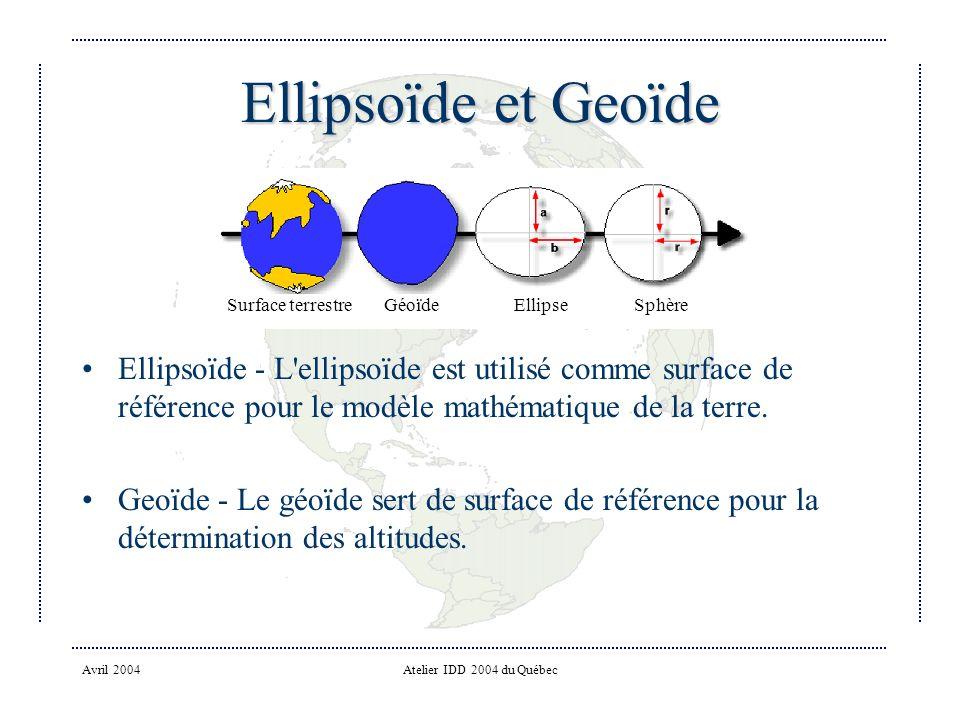 Avril 2004Atelier IDD 2004 du Québec Ellipsoïde et Geoïde Ellipsoïde - L ellipsoïde est utilisé comme surface de référence pour le modèle mathématique de la terre.