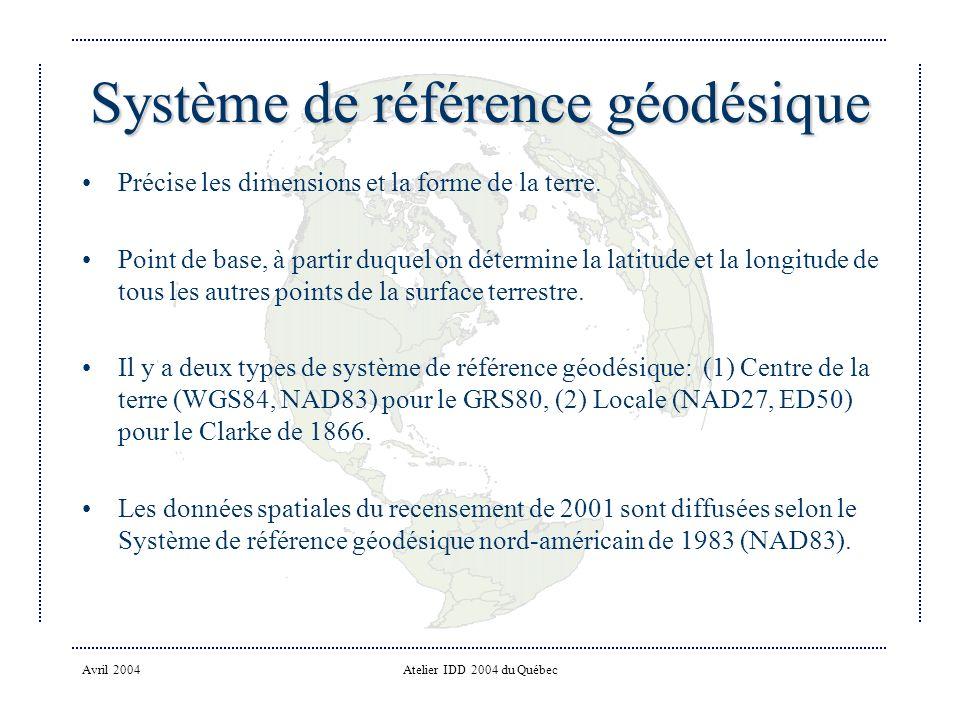 Avril 2004Atelier IDD 2004 du Québec Système de référence géodésique Précise les dimensions et la forme de la terre.