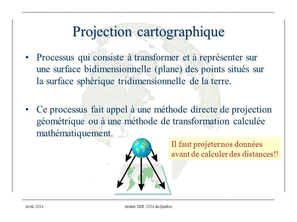 Avril 2004Atelier IDD 2004 du Québec Projection cartographique Processus qui consiste à transformer et à représenter sur une surface bidimensionnelle (plane) des points situés sur la surface sphérique tridimensionnelle de la terre.