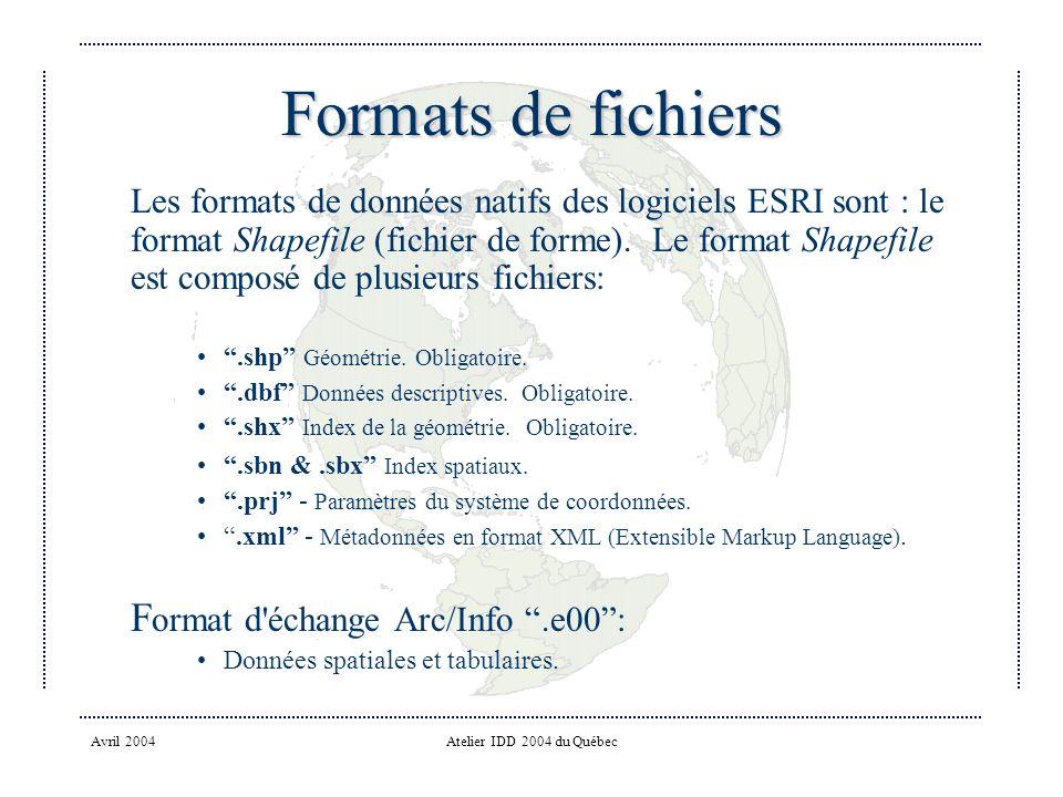 Avril 2004Atelier IDD 2004 du Québec Formats de fichiers Les formats de données natifs des logiciels ESRI sont : le format Shapefile (fichier de forme).