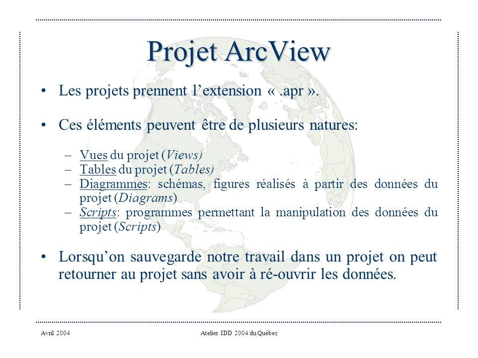 Avril 2004Atelier IDD 2004 du Québec Projet ArcView Les projets prennent lextension «.apr ».