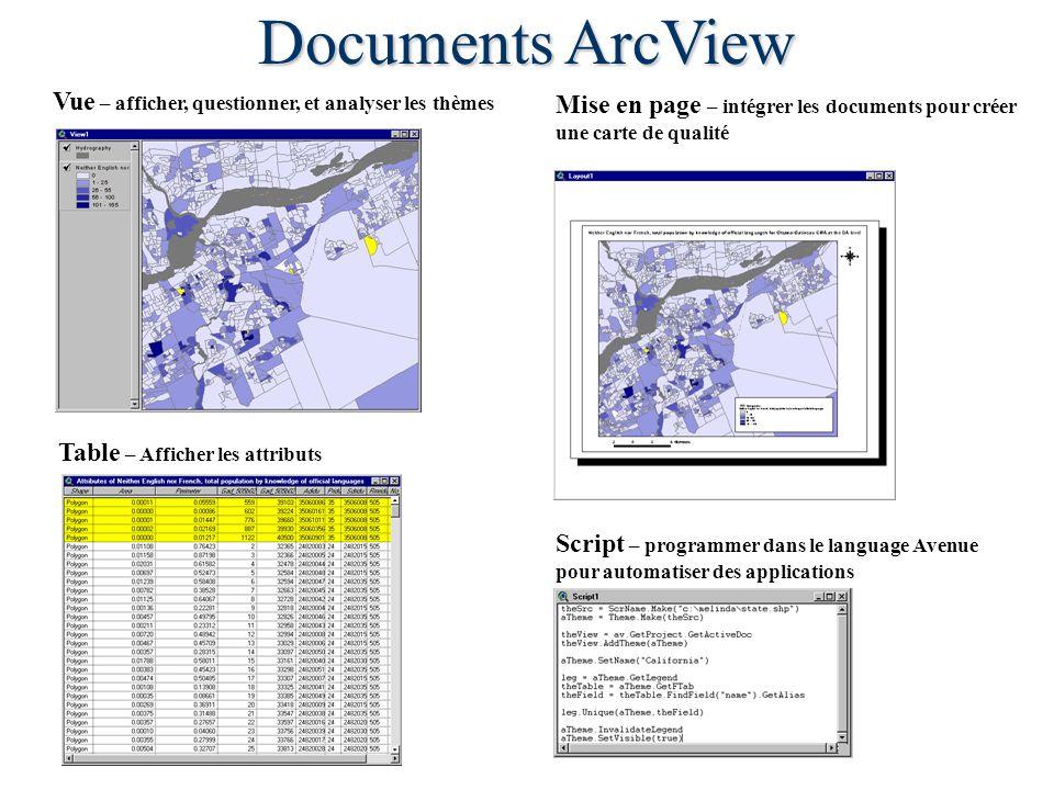 Vue – afficher, questionner, et analyser les thèmes Mise en page – intégrer les documents pour créer une carte de qualité Table – Afficher les attributs Script – programmer dans le language Avenue pour automatiser des applications Documents ArcView