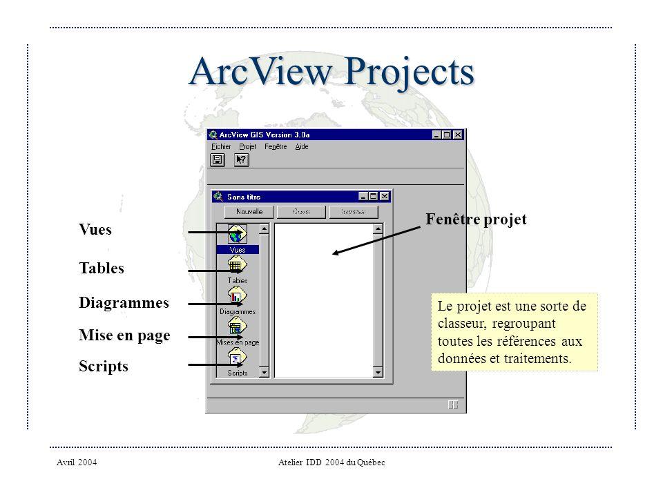 Avril 2004Atelier IDD 2004 du Québec ArcView Projects Vues Tables Diagrammes Mise en page Scripts Fenêtre projet Le projet est une sorte de classeur, regroupant toutes les références aux données et traitements.