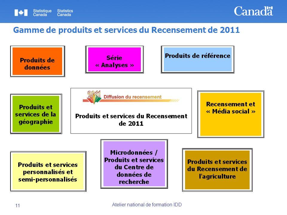 Atelier national de formation IDD 11 Gamme de produits et services du Recensement de 2011