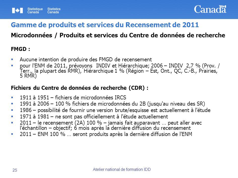 Atelier national de formation IDD 25 Gamme de produits et services du Recensement de 2011 Microdonnées / Produits et services du Centre de données de recherche FMGD : Aucune intention de produire des FMGD de recensement pour l ENM de 2011, prévoyons INDIV et Hiérarchique; 2006 – INDIV 2,7 % (Prov.