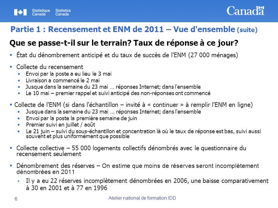 Atelier national de formation IDD 6 Partie 1 : Recensement et ENM de 2011 – Vue d ensemble (suite) Que se passe-t-il sur le terrain.