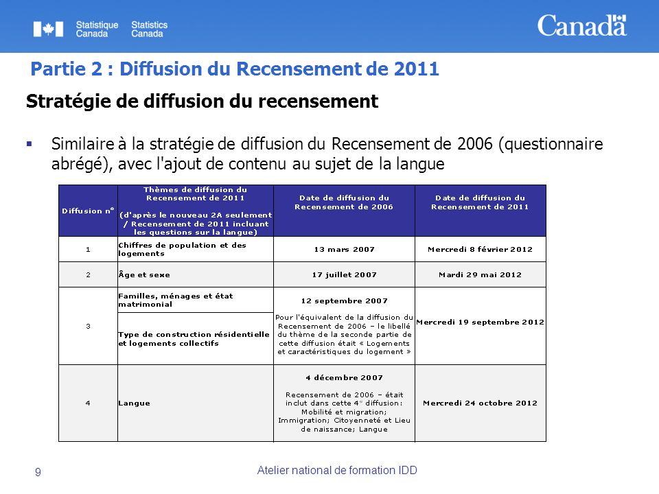 Atelier national de formation IDD 9 Partie 2 : Diffusion du Recensement de 2011 Stratégie de diffusion du recensement Similaire à la stratégie de diffusion du Recensement de 2006 (questionnaire abrégé), avec l ajout de contenu au sujet de la langue