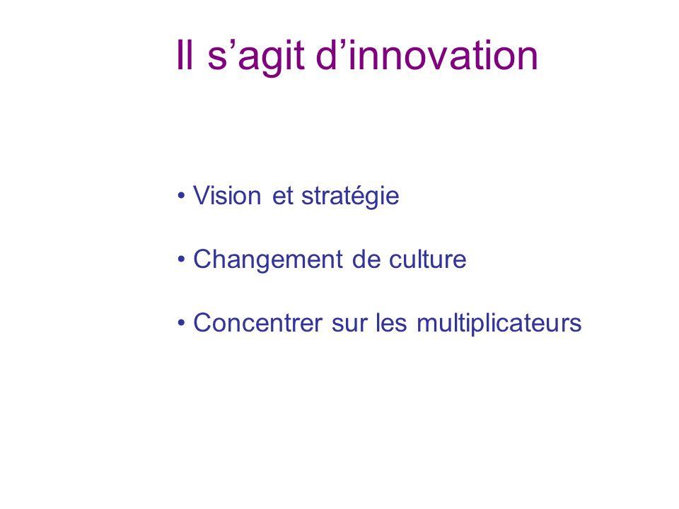 Il sagit dinnovation Vision et stratégie Changement de culture Concentrer sur les multiplicateurs