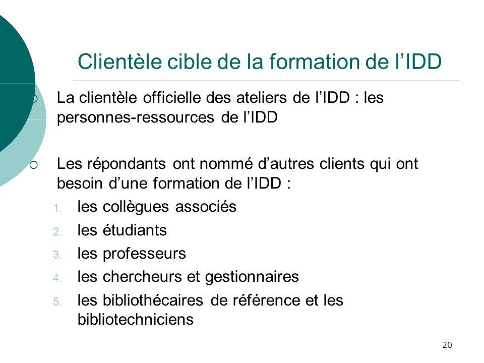 20 Clientèle cible de la formation de lIDD La clientèle officielle des ateliers de lIDD : les personnes-ressources de lIDD Les répondants ont nommé dautres clients qui ont besoin dune formation de lIDD : 1.