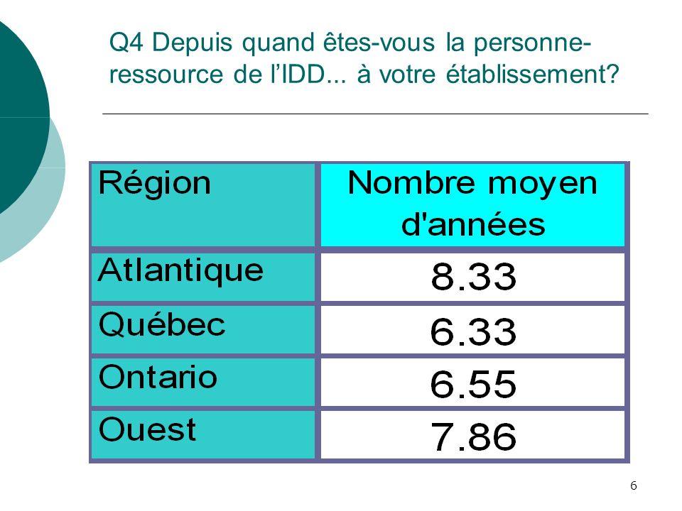 7 Résumé : lenvironnement de travail Une répartition complémentaire des établissements de lIDD : très petits, petits, moyens et grands établissements.