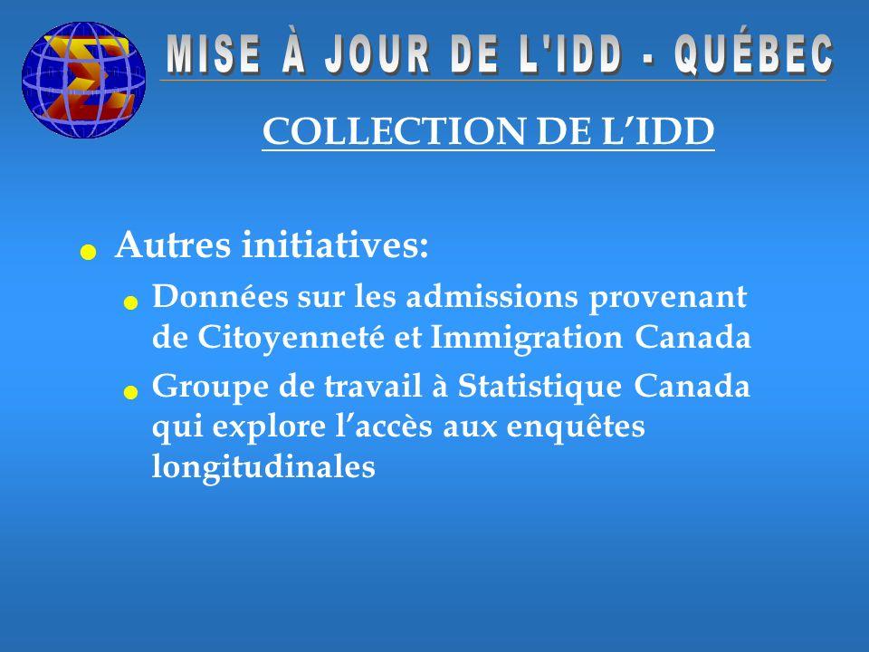 COLLECTION DE LIDD Autres initiatives: Données sur les admissions provenant de Citoyenneté et Immigration Canada Groupe de travail à Statistique Canada qui explore laccès aux enquêtes longitudinales
