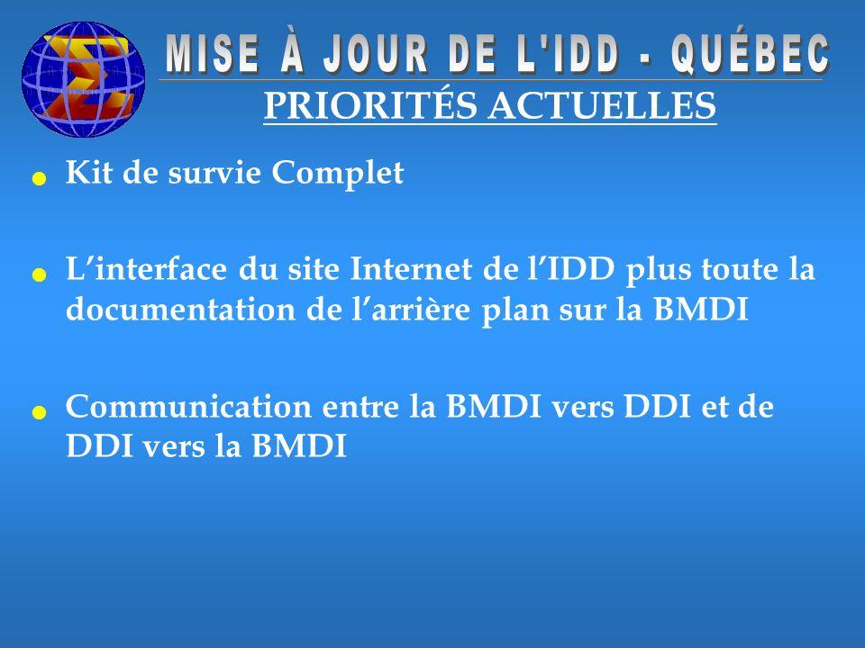 PRIORITÉS ACTUELLES Kit de survie Complet Linterface du site Internet de lIDD plus toute la documentation de larrière plan sur la BMDI Communication entre la BMDI vers DDI et de DDI vers la BMDI