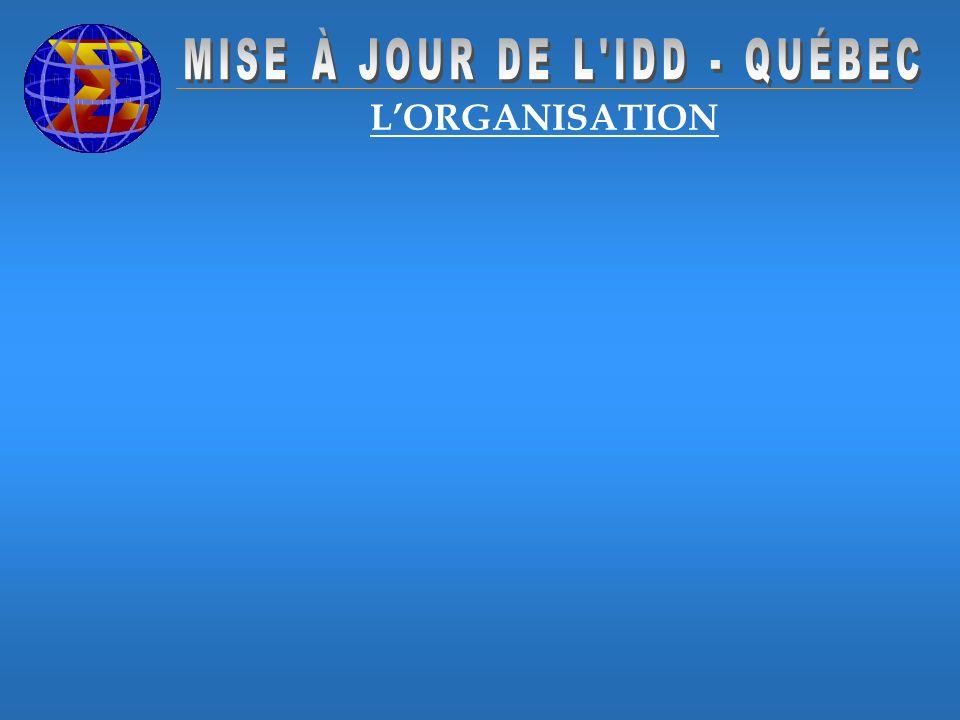 LORGANISATION