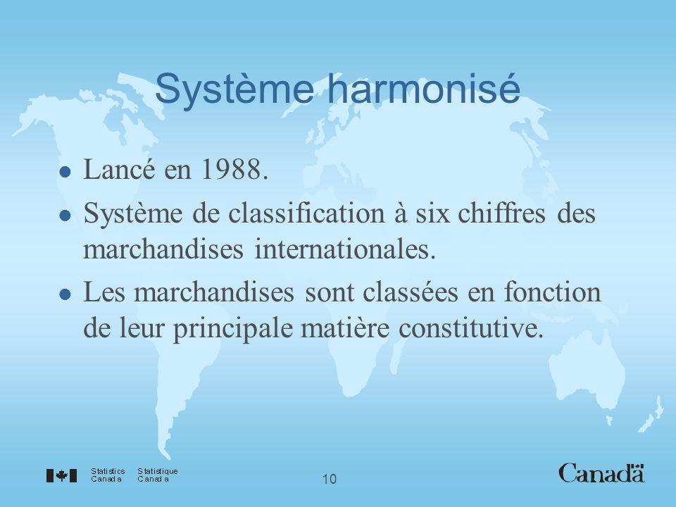 10 Système harmonisé l Lancé en 1988.