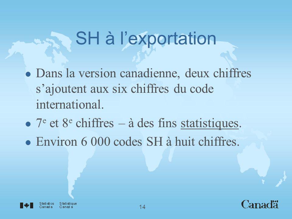 14 SH à lexportation l Dans la version canadienne, deux chiffres sajoutent aux six chiffres du code international.