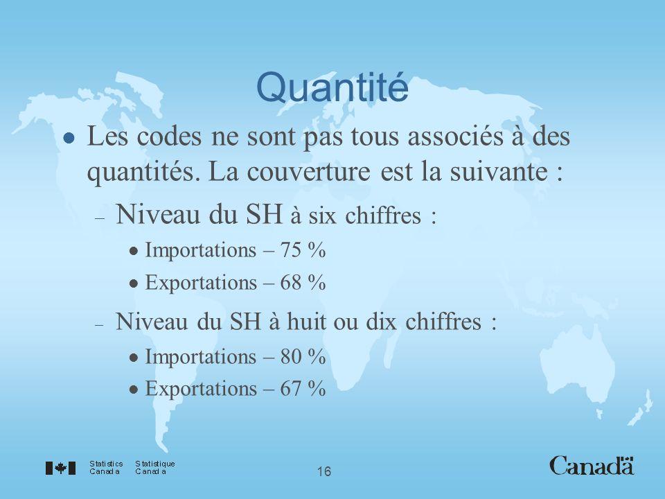16 Quantité l Les codes ne sont pas tous associés à des quantités.