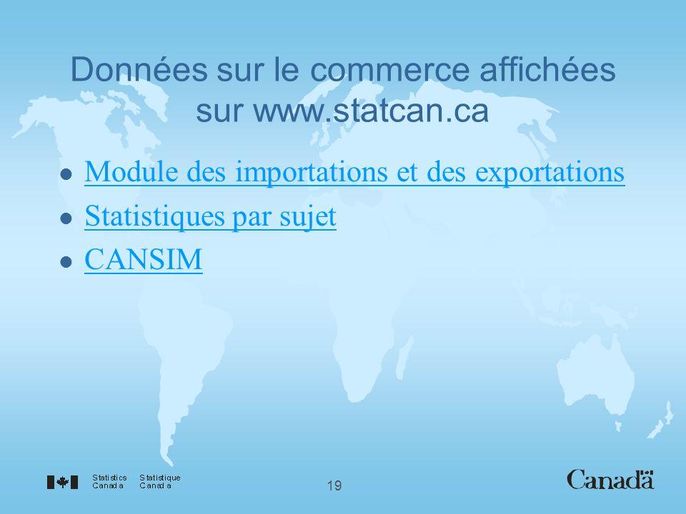 19 Données sur le commerce affichées sur www.statcan.ca l Module des importations et des exportations Module des importations et des exportations l Statistiques par sujet Statistiques par sujet l CANSIM CANSIM