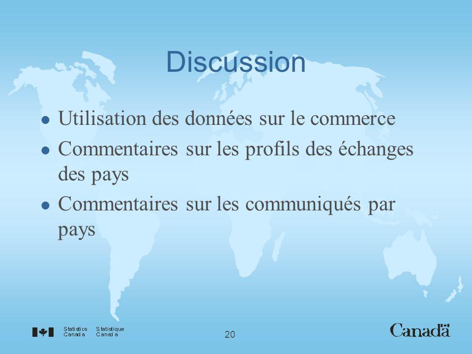 20 Discussion l Utilisation des données sur le commerce l Commentaires sur les profils des échanges des pays l Commentaires sur les communiqués par pays