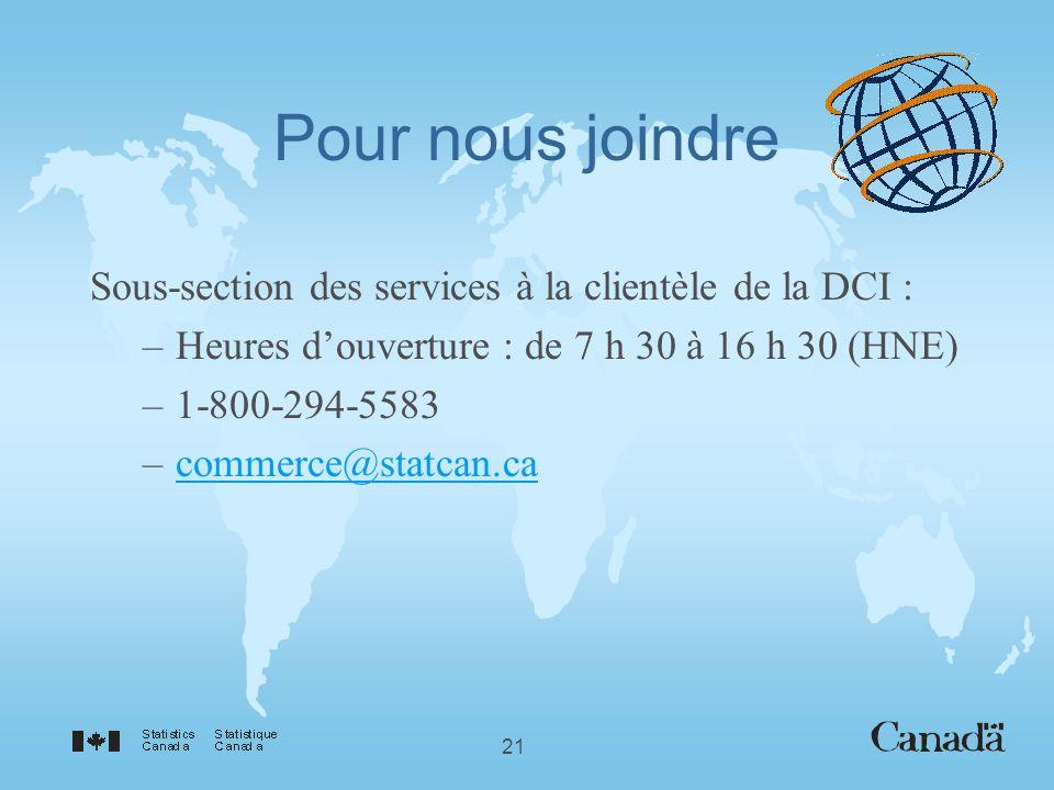 21 Pour nous joindre Sous-section des services à la clientèle de la DCI : –Heures douverture : de 7 h 30 à 16 h 30 (HNE) –1-800-294-5583 –commerce@statcan.cacommerce@statcan.ca